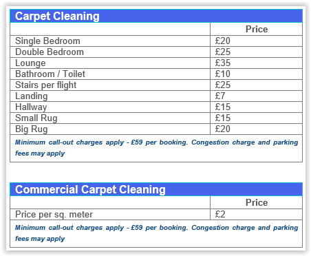 Reliable Carpet Cleaning London Prices