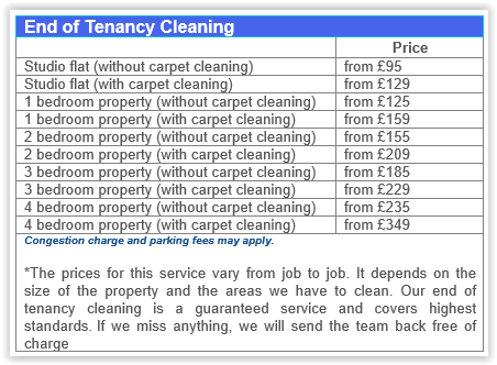 end-of-tenancy-cleaning-prices