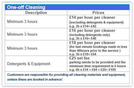 one-off-cleaning-prices