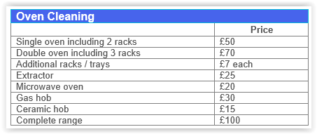 oven-cleaning-prices
