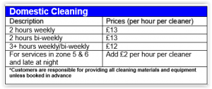 domestic cleaning London prices