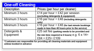 one off cleaning London prices