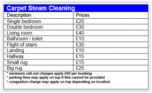 Carpet Cleaning Price