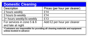 Domestic Cleaning Price
