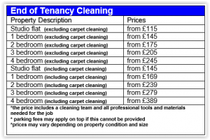 End of Tenancy Cleaning Price