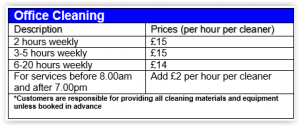 Office Cleaning Price