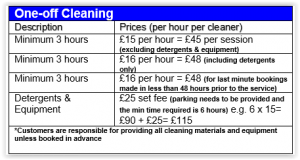 One-Off Cleaning Price