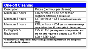 one off cleaning prices London