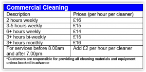 commercial cleaning prices London