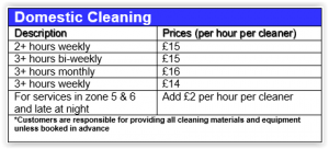 domestic cleaning prices London